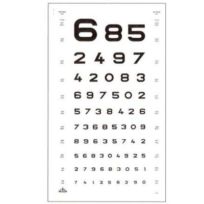 Tablica okulistyczna CYFRA